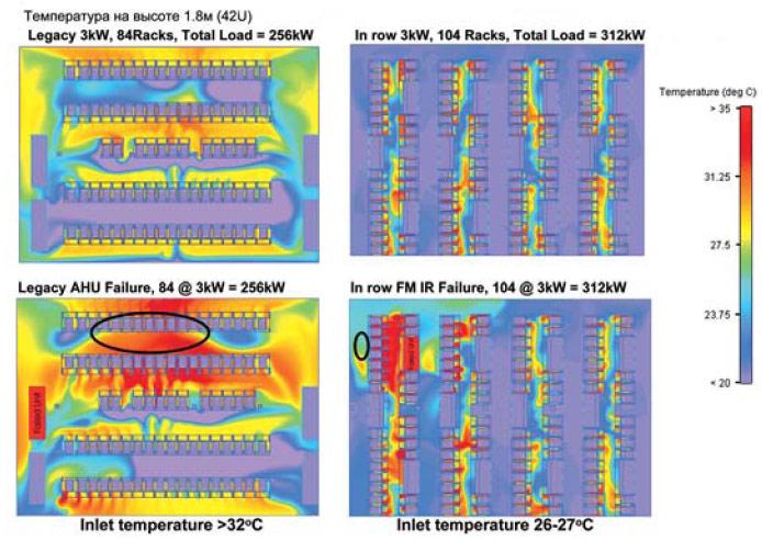 Спектрально-термический снимок