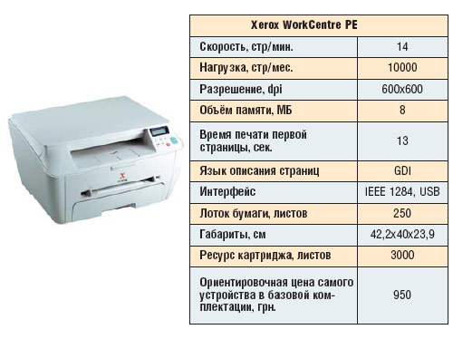 Xerox WorkCentre PE 114e